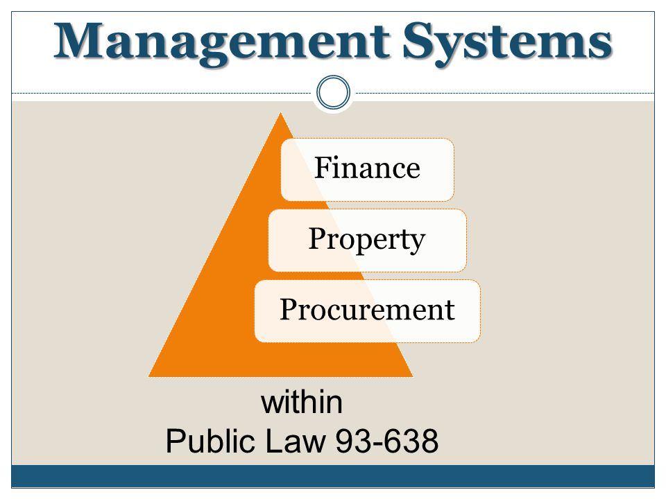 Management Systems FinancePropertyProcurement within Public Law 93-638
