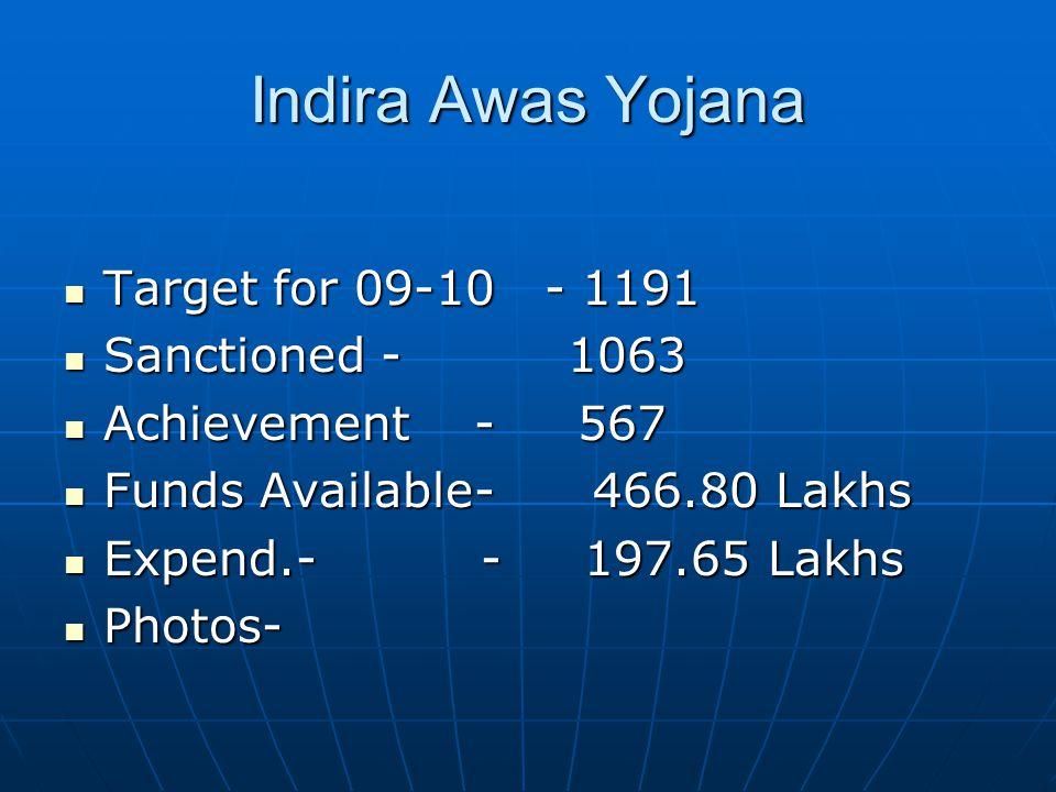 Indira Awas Yojana Target for 09-10 - 1191 Target for 09-10 - 1191 Sanctioned - 1063 Sanctioned - 1063 Achievement - 567 Achievement - 567 Funds Available- 466.80 Lakhs Funds Available- 466.80 Lakhs Expend.- - 197.65 Lakhs Expend.- - 197.65 Lakhs Photos- Photos-