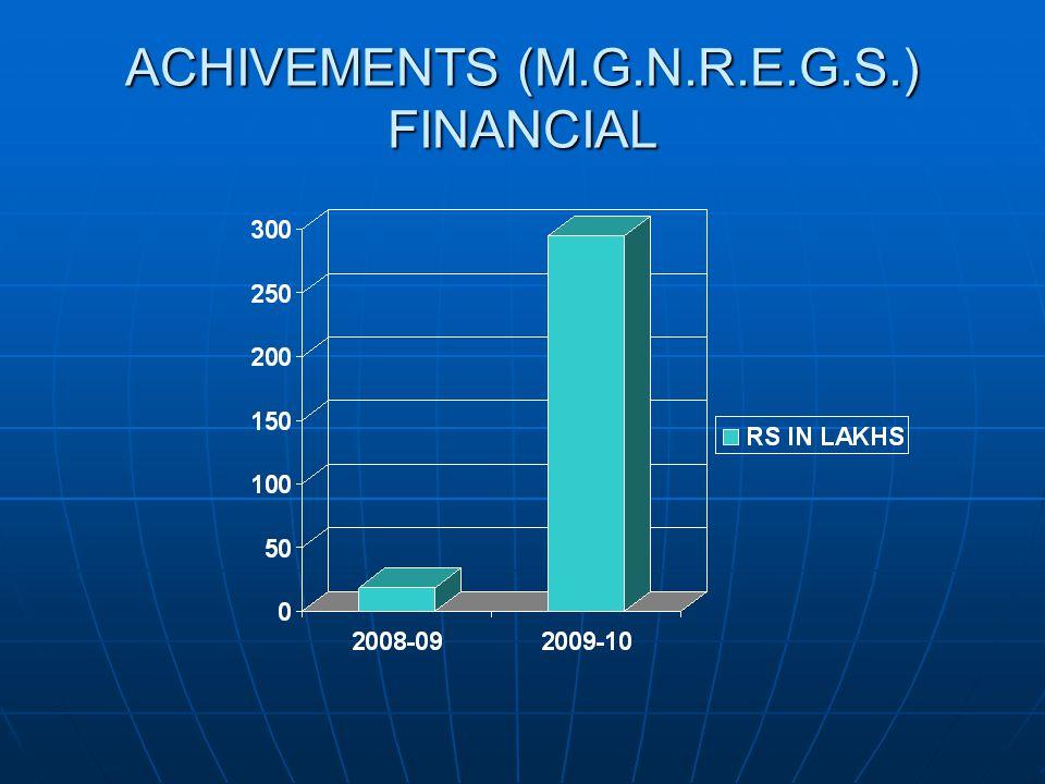 ACHIVEMENTS (M.G.N.R.E.G.S.) FINANCIAL