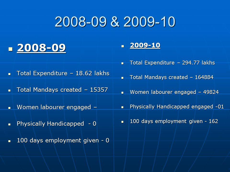 2008-09 & 2009-10 2008-09 2008-09 Total Expenditure – 18.62 lakhs Total Expenditure – 18.62 lakhs Total Mandays created – 15357 Total Mandays created – 15357 Women labourer engaged – Women labourer engaged – Physically Handicapped - 0 Physically Handicapped - 0 100 days employment given - 0 100 days employment given - 0 2009-10 2009-10 Total Expenditure – 294.77 lakhs Total Expenditure – 294.77 lakhs Total Mandays created – 164884 Total Mandays created – 164884 Women labourer engaged – 49824 Women labourer engaged – 49824 Physically Handicapped engaged -01 Physically Handicapped engaged -01 100 days employment given - 162 100 days employment given - 162