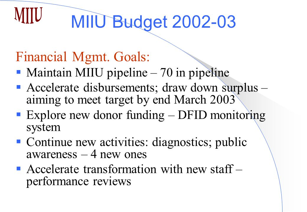 MIIU Budget 2002-03 Financial Mgmt.