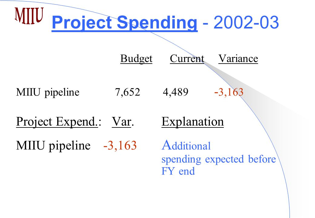 Project Spending - 2002-03 Budget Current Variance MIIU pipeline 7,652 4,489 - 3,163 Project Expend.: Var.