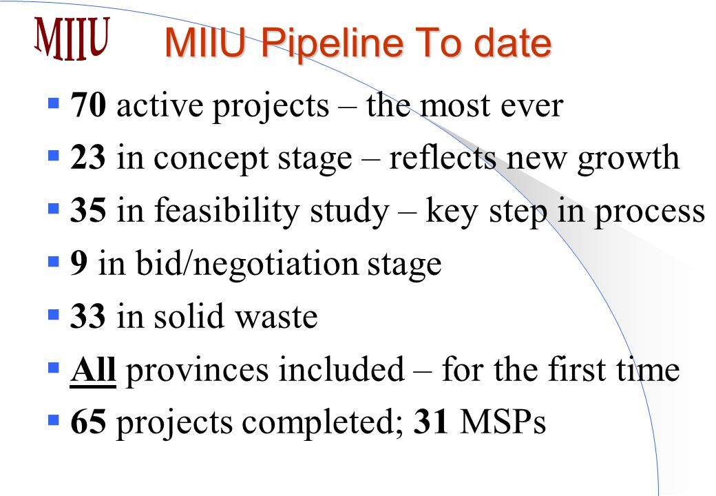 MIIU Pipeline To date  70 active projects – the most ever  23 in concept stage – reflects new growth  35 in feasibility study – key step in process