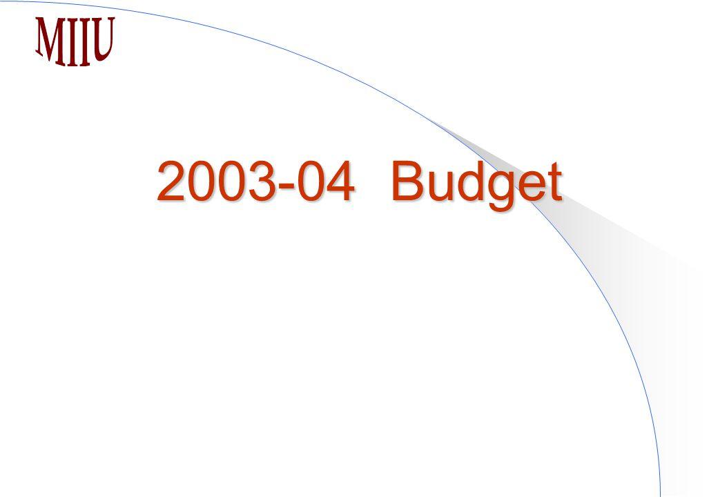2003-04 Budget