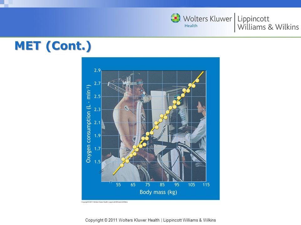 Copyright © 2011 Wolters Kluwer Health | Lippincott Williams & Wilkins MET (Cont.)