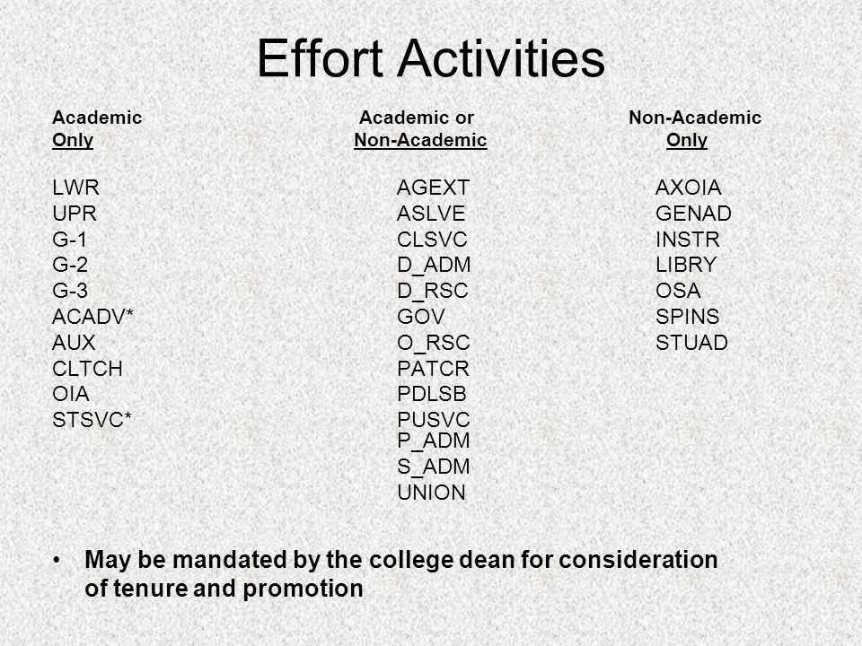 Effort Activities Academic Academic or Non-Academic Only Non-Academic Only LWR AGEXTAXOIA UPR ASLVEGENAD G-1 CLSVCINSTR G-2 D_ADMLIBRY G-3 D_RSCOSA ACADV* GOVSPINS AUX O_RSCSTUAD CLTCH PATCR OIA PDLSB STSVC* PUSVC P_ADM S_ADM UNION May be mandated by the college dean for consideration of tenure and promotion