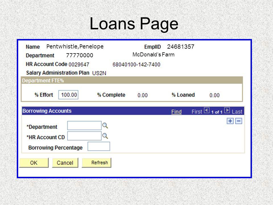 24681357 0054321 77770000-101-1100 Loans Page McDonald's Farm 77770000 Pentwhistle,Penelope 24681357