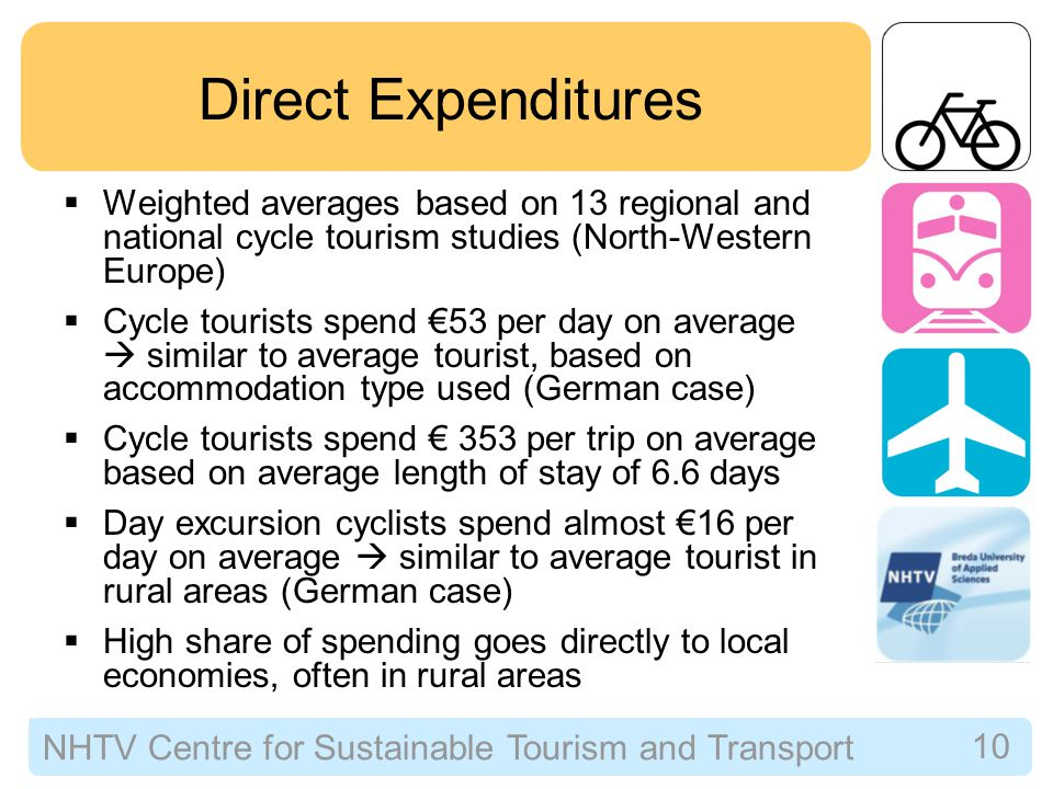 NHTV Centre for Sustainable Tourism and Transport 11 Economic Impact Model  Testing of various relationships between a multitude of variables (like GDP/km², population/km ², nights/km² and beds/route-km) and number of cycle holidays and day trips  Geographically based on the EU NUTS (Eurostat Nomenclature of Territorial Units for Statistics) 3 (= small level) regions  Number of cycle tourists dependent on bed density of all accommodation types in the respective NUTS 3 region(s)  Number of day cyclists dependent on population density in the respective NUTS 3 region(s)