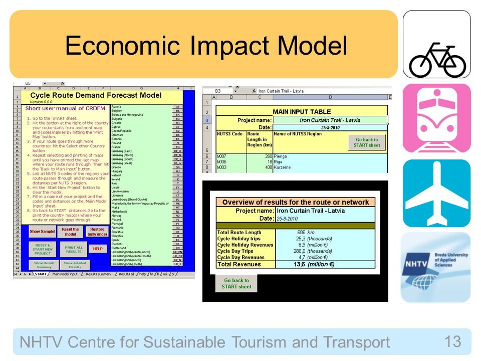 NHTV Centre for Sustainable Tourism and Transport 13 Economic Impact Model