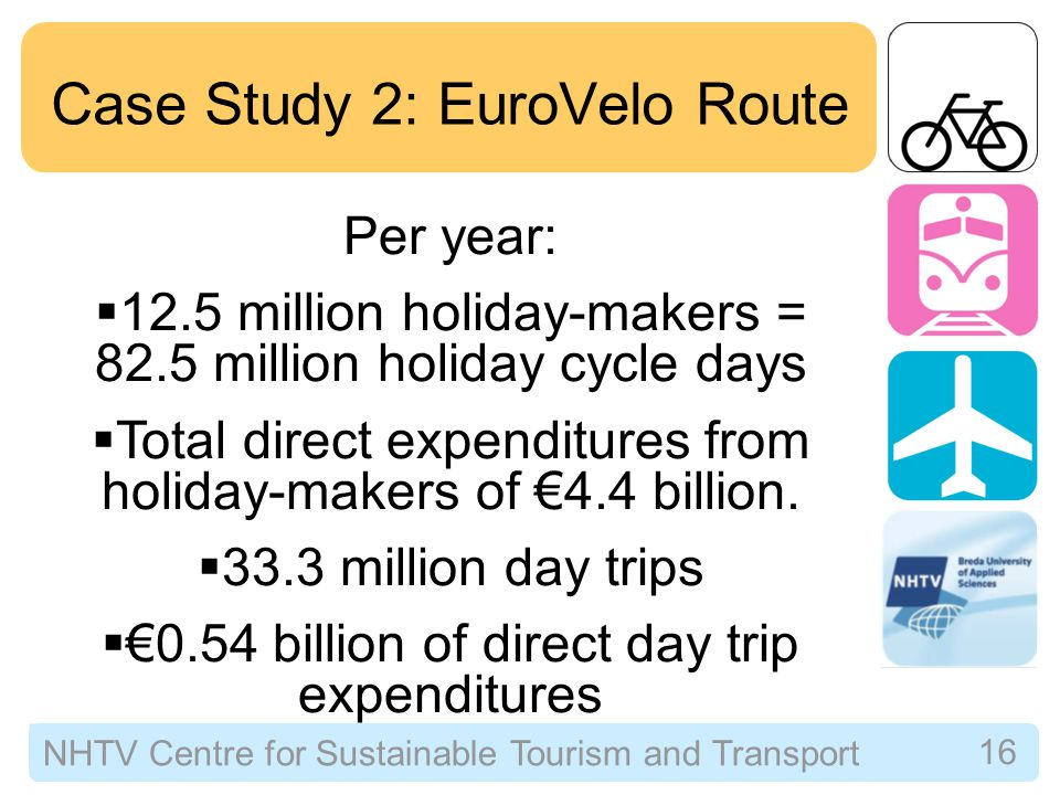 NHTV Centre for Sustainable Tourism and Transport 17 Case Study 2: EuroVelo Route 14 Routes: http://www.eurovelo.org/routes/ Route 6: The Rivers Route http://www.eurovelo6.org/?set_lan guage=en Route 13: The Iron Curtain Trail
