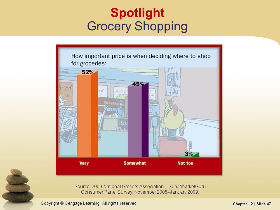 Copyright © Cengage Learning. All rights reserved. Chapter 12 | Slide 47 Spotlight Grocery Shopping Source: 2009 National Grocers Association—Supermar