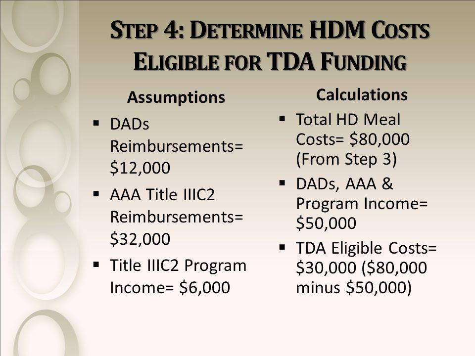 S TEP 4: D ETERMINE HDM C OSTS E LIGIBLE FOR TDA F UNDING Assumptions  DADs Reimbursements= $12,000  AAA Title IIIC2 Reimbursements= $32,000  Title IIIC2 Program Income= $6,000 Calculations  Total HD Meal Costs= $80,000 (From Step 3)  DADs, AAA & Program Income= $50,000  TDA Eligible Costs= $30,000 ($80,000 minus $50,000)
