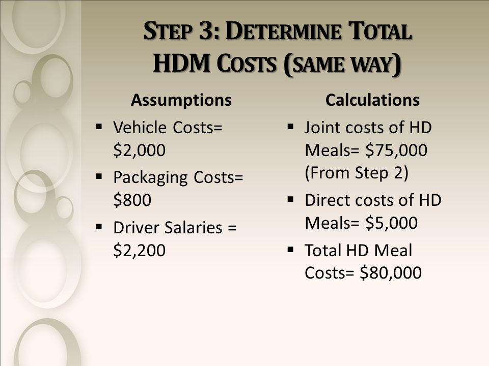 S TEP 3: D ETERMINE T OTAL HDM C OSTS ( SAME WAY ) Assumptions  Vehicle Costs= $2,000  Packaging Costs= $800  Driver Salaries = $2,200 Calculations  Joint costs of HD Meals= $75,000 (From Step 2)  Direct costs of HD Meals= $5,000  Total HD Meal Costs= $80,000