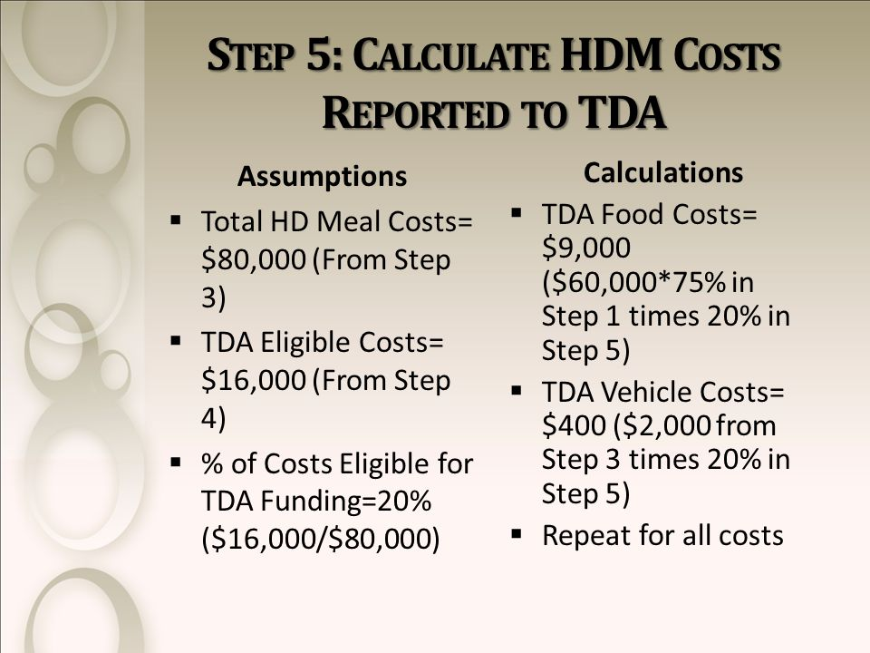 S TEP 5: C ALCULATE HDM C OSTS R EPORTED TO TDA Assumptions  Total HD Meal Costs= $80,000 (From Step 3)  TDA Eligible Costs= $16,000 (From Step 4)  % of Costs Eligible for TDA Funding=20% ($16,000/$80,000) Calculations  TDA Food Costs= $9,000 ($60,000*75% in Step 1 times 20% in Step 5)  TDA Vehicle Costs= $400 ($2,000 from Step 3 times 20% in Step 5)  Repeat for all costs