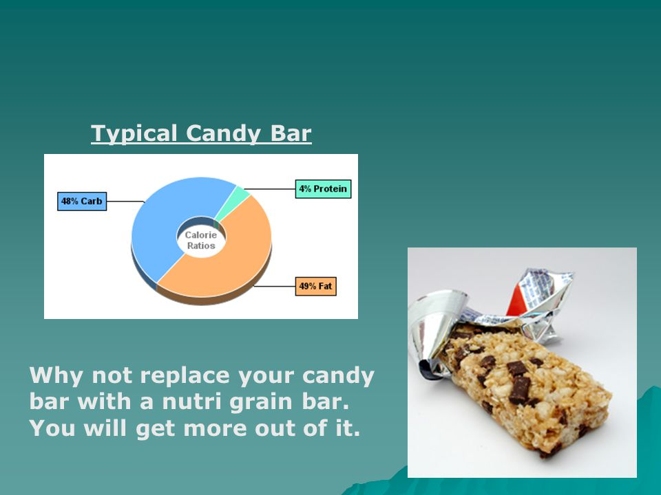 Typical Candy Bar Why not replace your candy bar with a nutri grain bar. You will get more out of it.