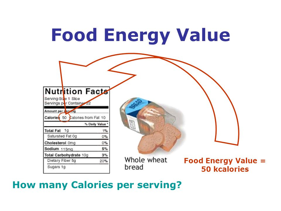 Represents the amount of Calories the food will produce when used or stored by the body.