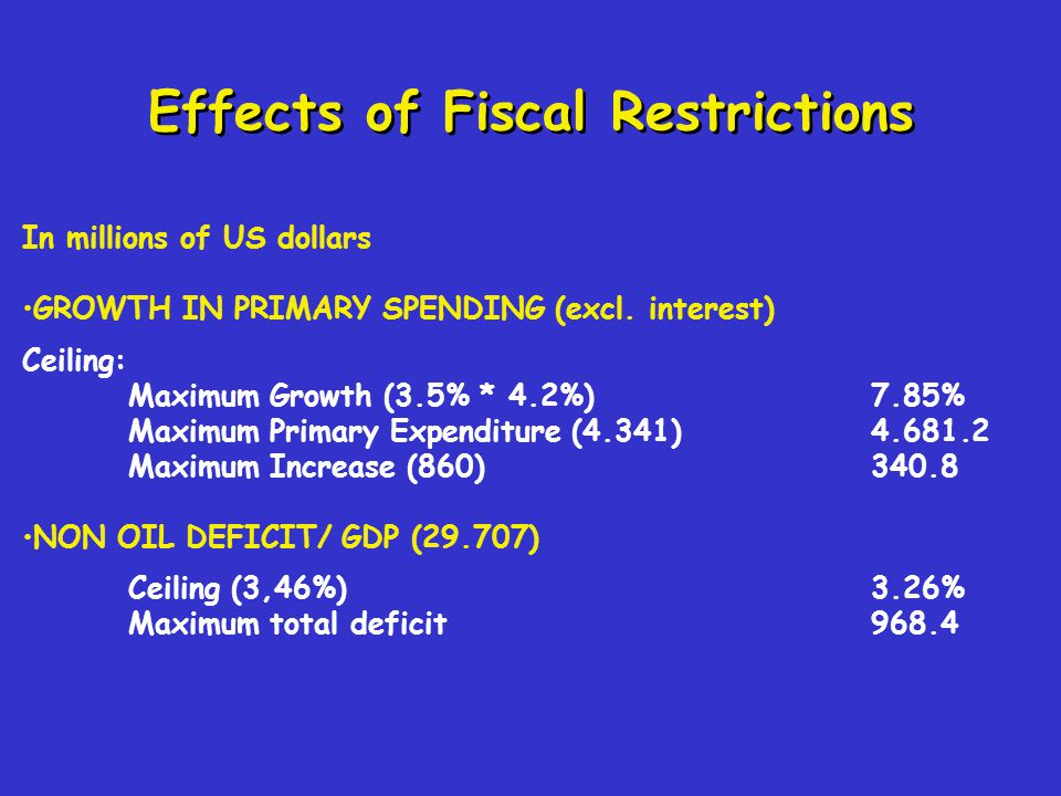 Effects of Fiscal Restrictions In millions of US dollars GROWTH IN PRIMARY SPENDING (excl. interest) Ceiling: Maximum Growth (3.5% * 4.2%) 7.85% Maxim