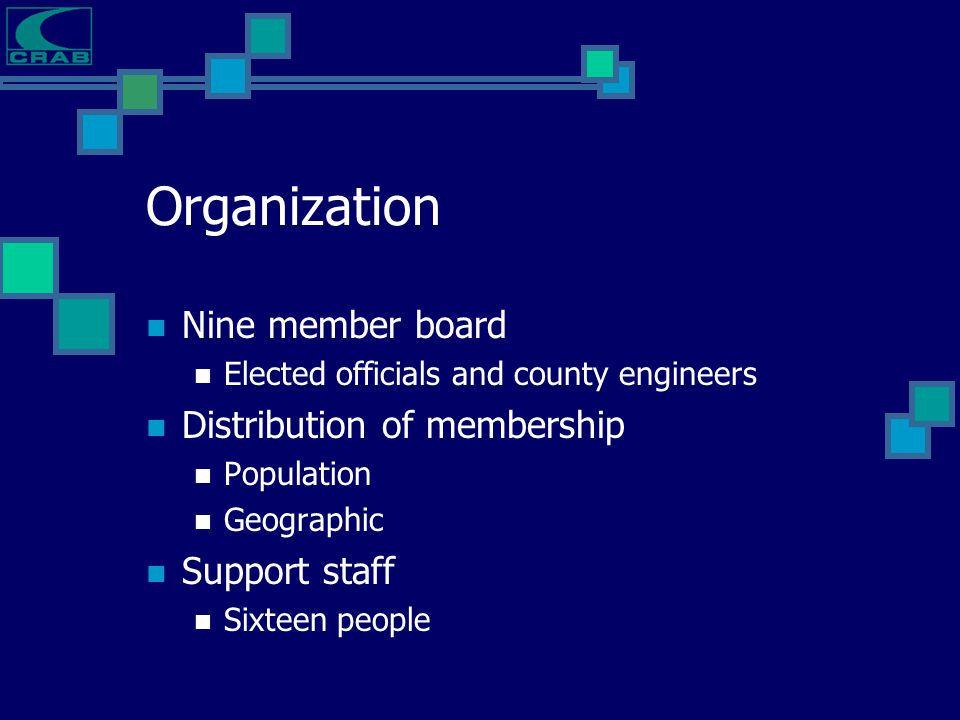 Organization Nine member board Elected officials and county engineers Distribution of membership Population Geographic Support staff Sixteen people