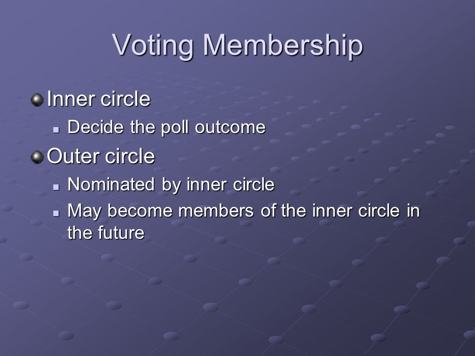 Voting Membership Inner circle Decide the poll outcome Decide the poll outcome Outer circle Nominated by inner circle Nominated by inner circle May become members of the inner circle in the future May become members of the inner circle in the future