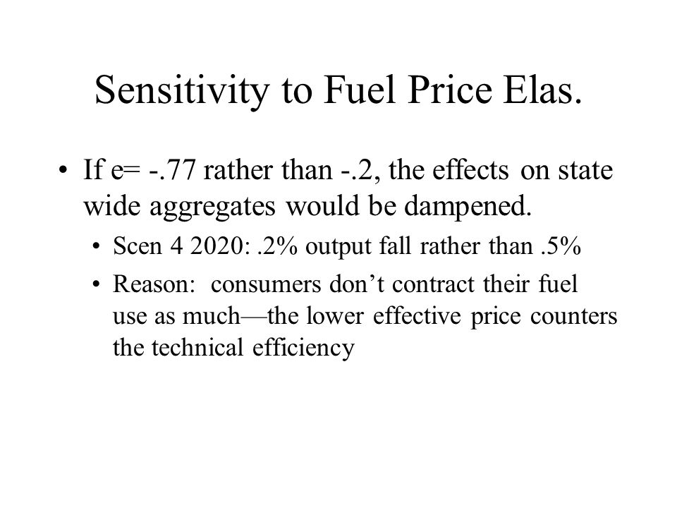 Sensitivity to Fuel Price Elas.