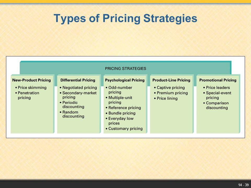14 - 39 Types of Pricing Strategies