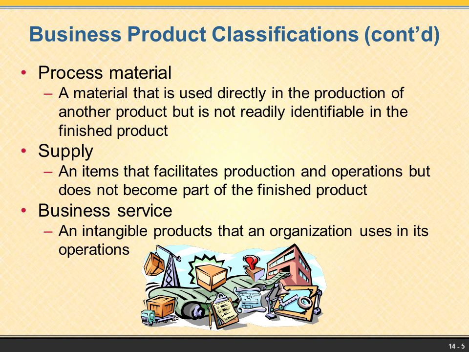 14 - 5 Business Product Classifications (cont'd) Process material –A material that is used directly in the production of another product but is not re