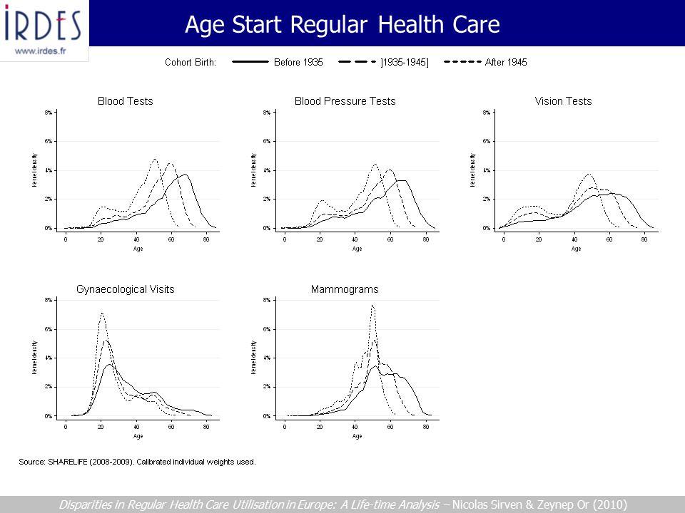 Age Start Regular Health Care Disparities in Regular Health Care Utilisation in Europe: A Life-time Analysis – Nicolas Sirven & Zeynep Or (2010)