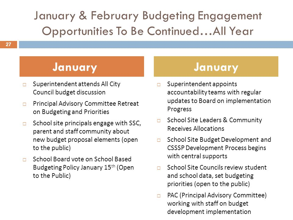 January & February Budgeting Engagement Opportunities To Be Continued…All Year  Superintendent attends All City Council budget discussion  Principal Advisory Committee Retreat on Budgeting and Priorities  School site principals engage with SSC, parent and staff community about new budget proposal elements (open to the public)  School Board vote on School Based Budgeting Policy January 15 th (Open to the Public)  Superintendent appoints accountability teams with regular updates to Board on implementation Progress  School Site Leaders & Community Receives Allocations  School Site Budget Development and CSSSP Development Process begins with central supports  School Site Councils review student and school data, set budgeting priorities (open to the public)  PAC (Principal Advisory Committee) working with staff on budget development implementation January 27