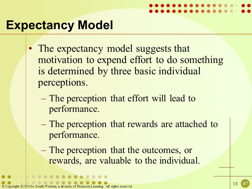 1847 © Copyright ©2004 by South-Western, a division of Thomson Learning. All rights reserved. Expectancy Model The expectancy model suggests that moti
