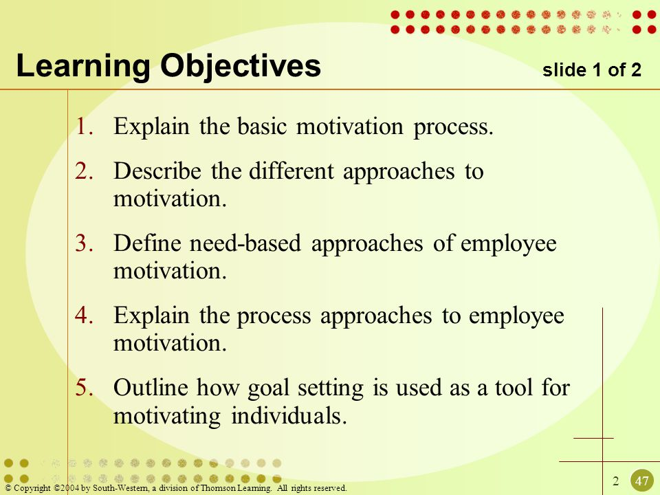 247 © Copyright ©2004 by South-Western, a division of Thomson Learning. All rights reserved. Learning Objectives slide 1 of 2 1.Explain the basic moti
