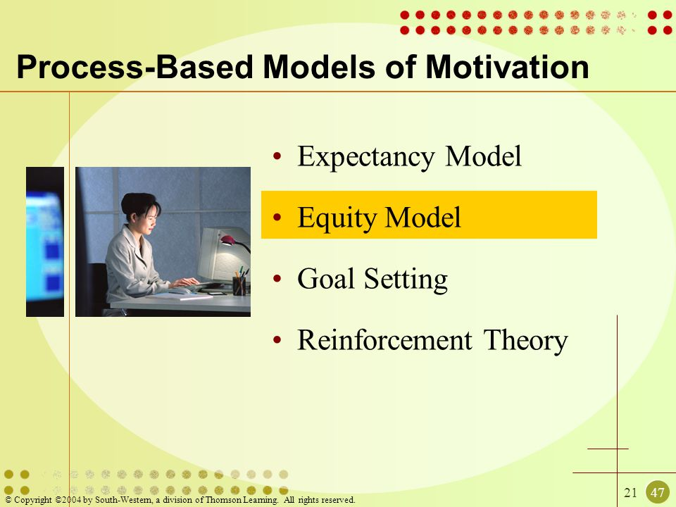 2147 © Copyright ©2004 by South-Western, a division of Thomson Learning. All rights reserved. Expectancy Model Equity Model Goal Setting Reinforcement