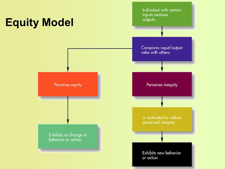 Equity Model