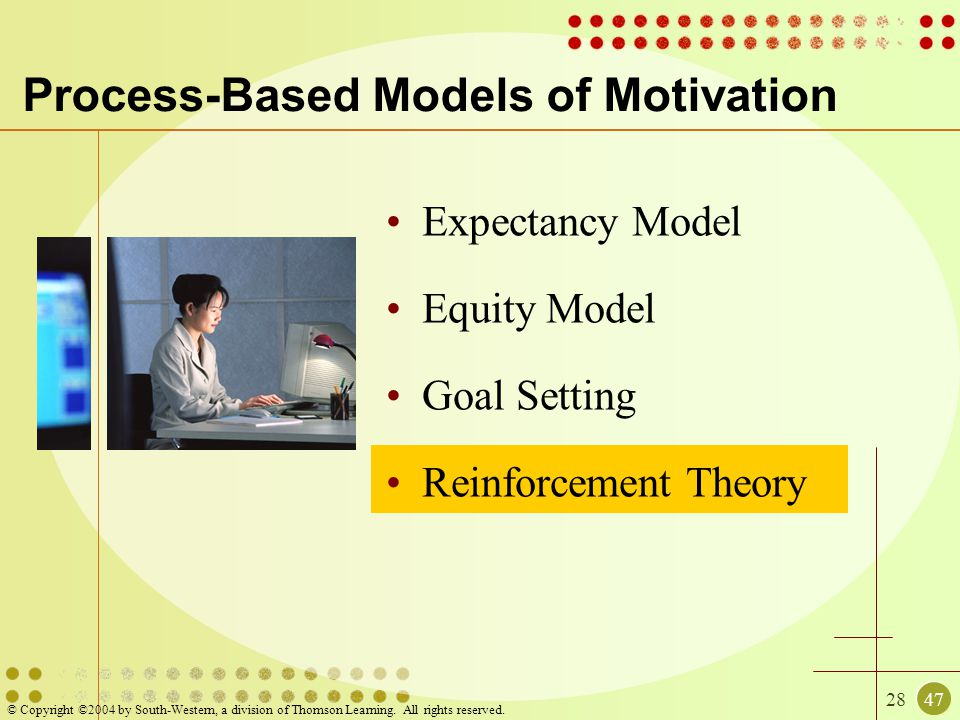 2847 © Copyright ©2004 by South-Western, a division of Thomson Learning. All rights reserved. Expectancy Model Equity Model Goal Setting Reinforcement