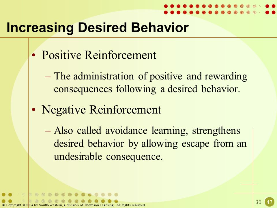 3047 © Copyright ©2004 by South-Western, a division of Thomson Learning. All rights reserved. Increasing Desired Behavior Positive Reinforcement –The