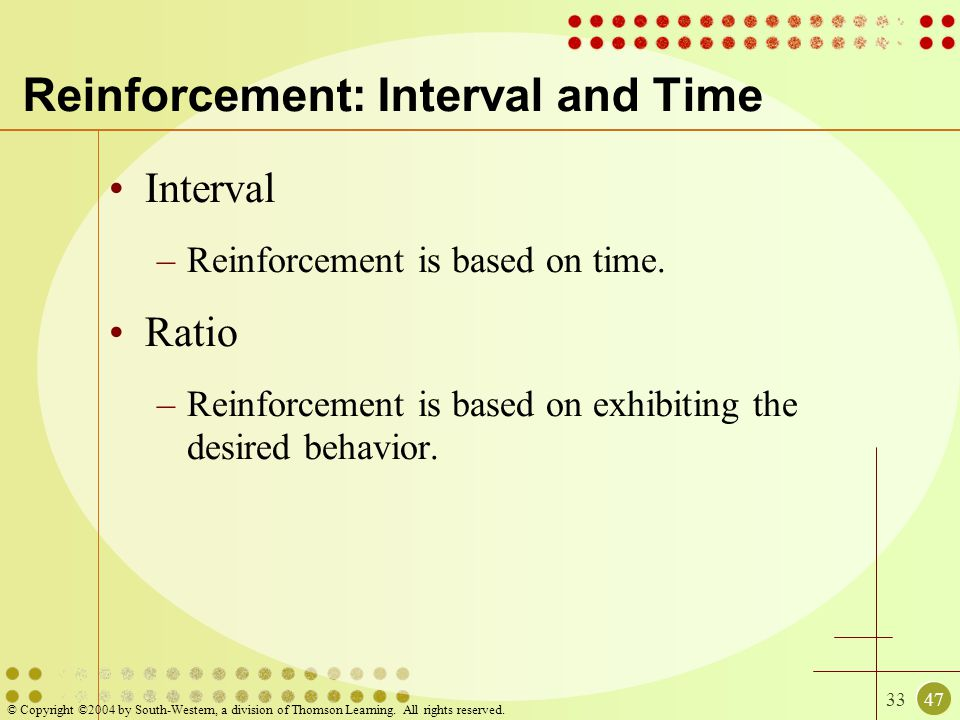 3347 © Copyright ©2004 by South-Western, a division of Thomson Learning. All rights reserved. Reinforcement: Interval and Time Interval –Reinforcement