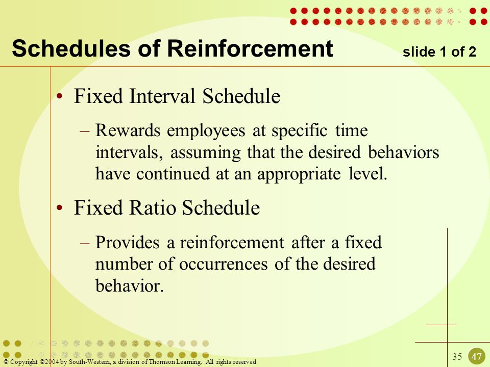 3547 © Copyright ©2004 by South-Western, a division of Thomson Learning. All rights reserved. Schedules of Reinforcement slide 1 of 2 Fixed Interval S
