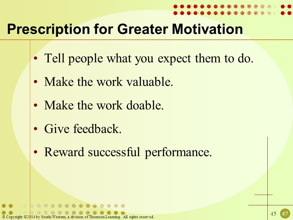 4547 © Copyright ©2004 by South-Western, a division of Thomson Learning. All rights reserved. Prescription for Greater Motivation Tell people what you
