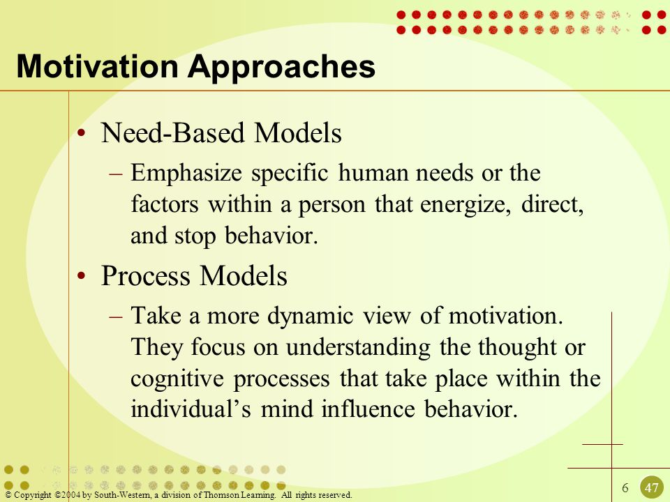 647 © Copyright ©2004 by South-Western, a division of Thomson Learning. All rights reserved. Motivation Approaches Need-Based Models –Emphasize specif