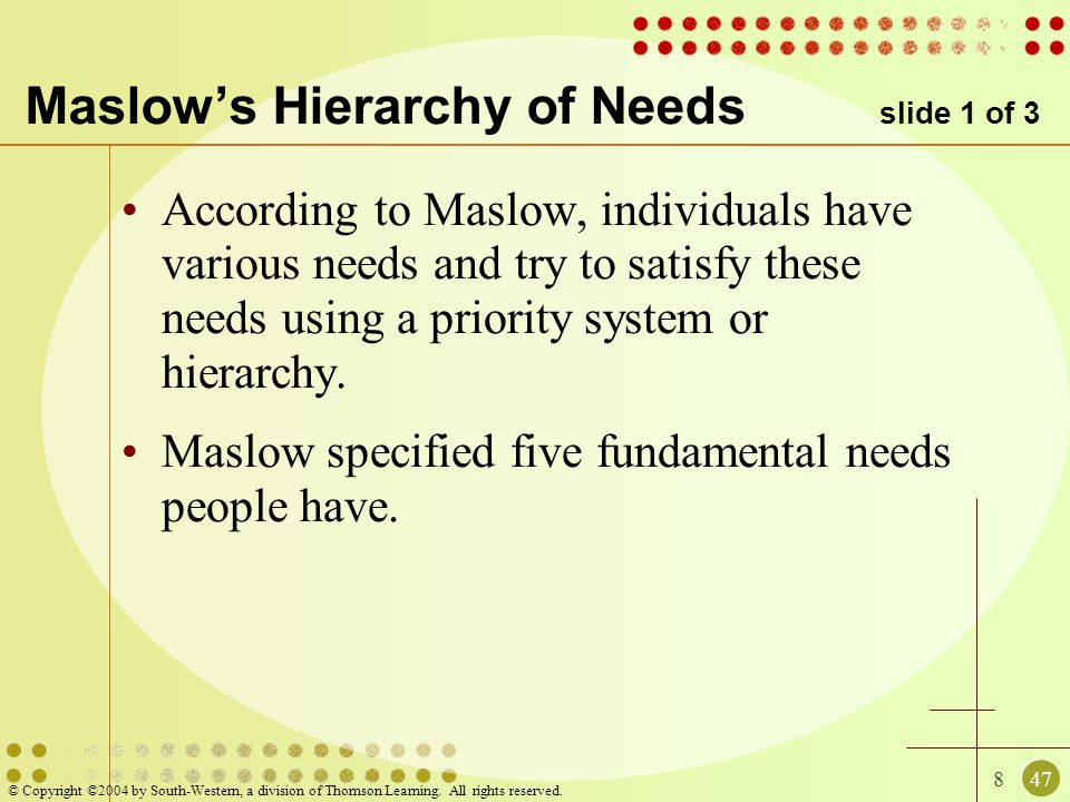 847 © Copyright ©2004 by South-Western, a division of Thomson Learning. All rights reserved. Maslow's Hierarchy of Needs slide 1 of 3 According to Mas