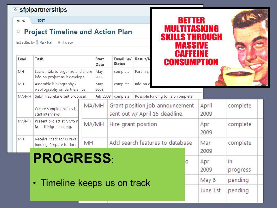 PROGRESS : Timeline keeps us on track
