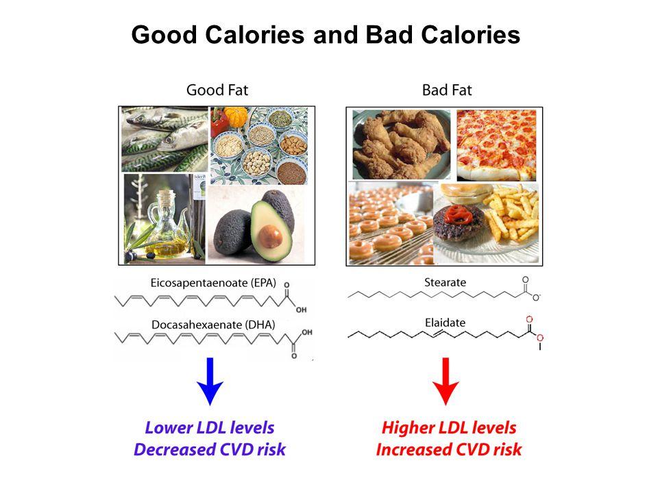 Good Calories and Bad Calories