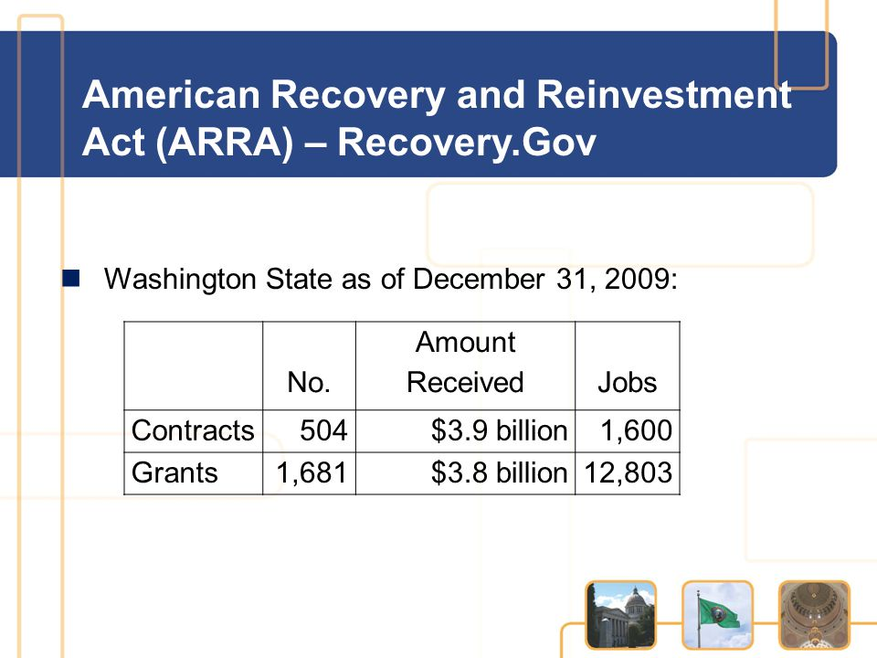 American Recovery and Reinvestment Act (ARRA) – Recovery.Gov Washington State as of December 31, 2009: No. Amount ReceivedJobs Contracts504$3.9 billio
