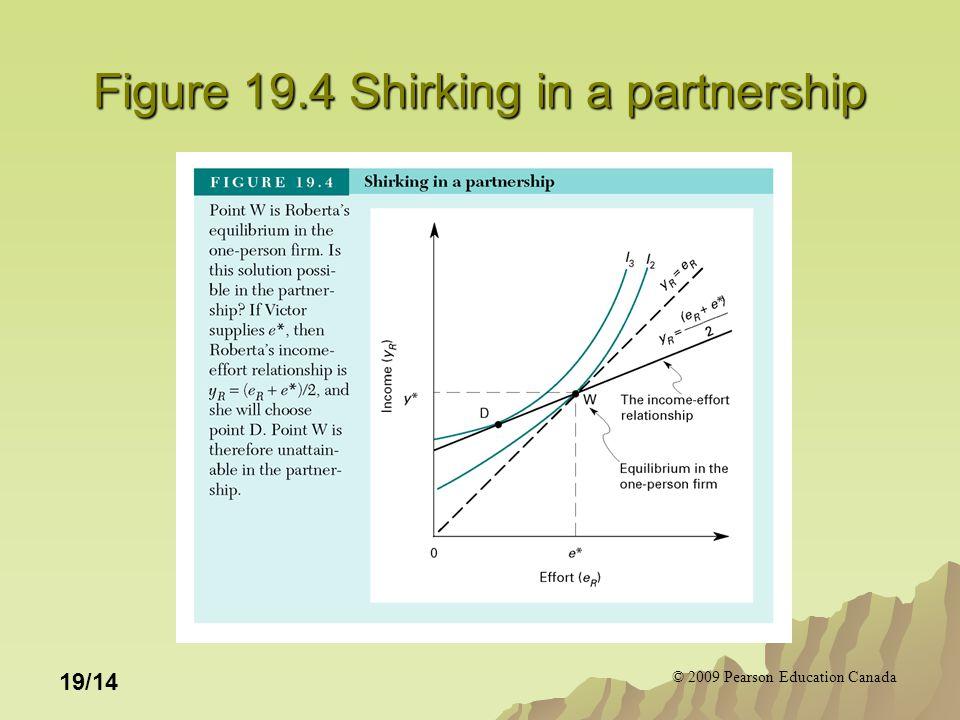 © 2009 Pearson Education Canada 19/14 Figure 19.4 Shirking in a partnership