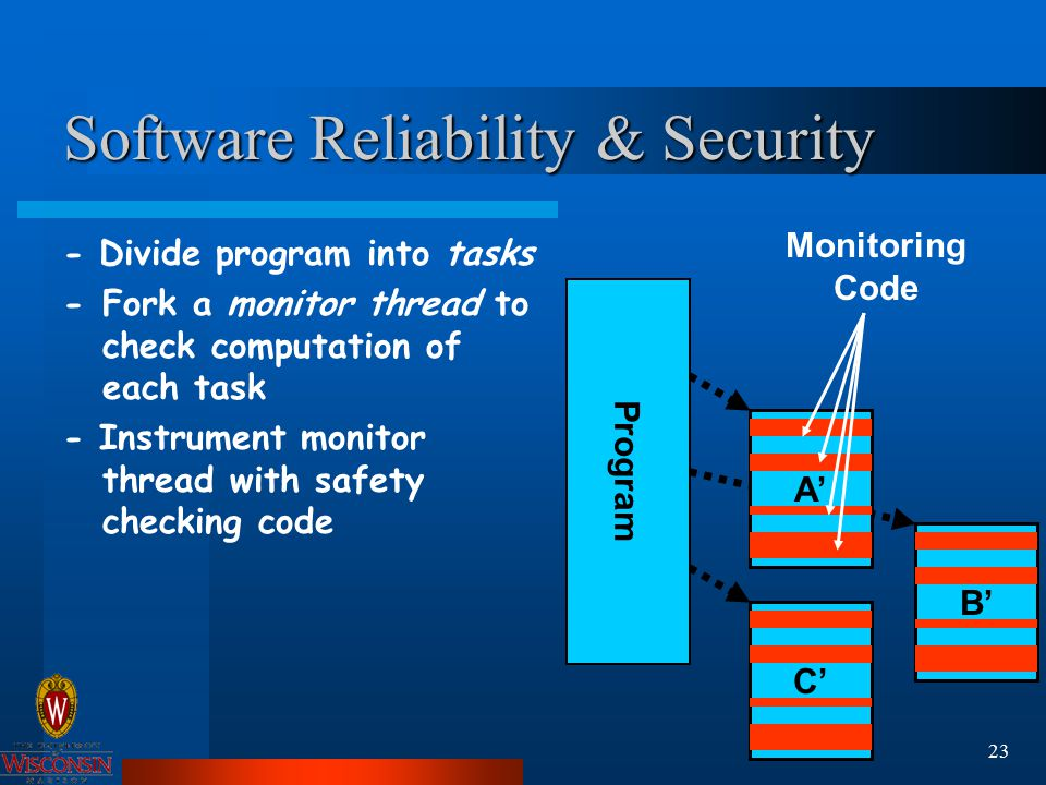 23 Software Reliability & Security - Divide program into tasks -Fork a monitor thread to check computation of each task - Instrument monitor thread with safety checking code A B C D A' B' C' Monitoring Code Program