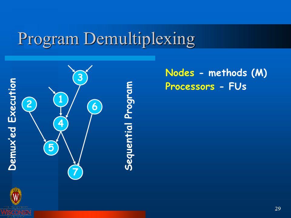 29 Program Demultiplexing 3 1 4 5 2 6 7 Demux'ed Execution Nodes - methods (M) Processors - FUs Sequential Program