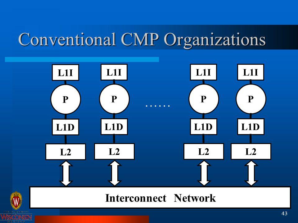 43 Conventional CMP Organizations P L1I L1D L2 Interconnect Network P L1I L1D L2 P L1I L1D L2 P L1I L1D L2 ……