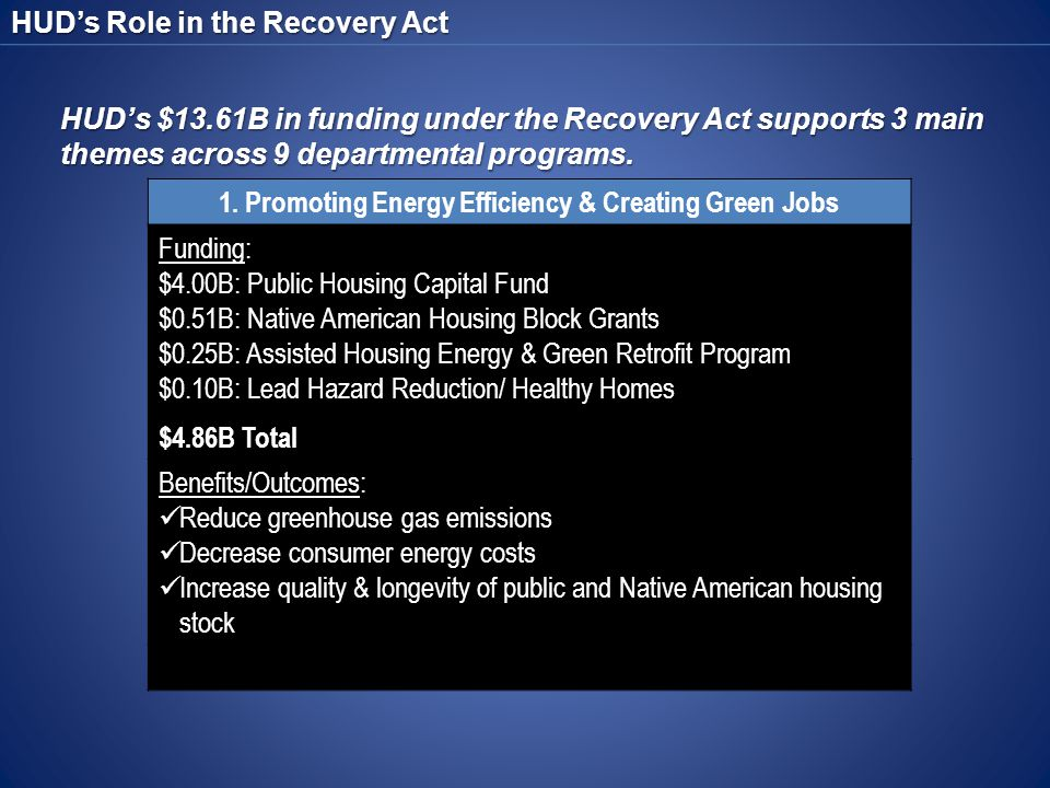 HUD's Role in the Recovery Act HUD's $13.61B in funding under the Recovery Act supports 3 main themes across 9 departmental programs. 1. Promoting Ene