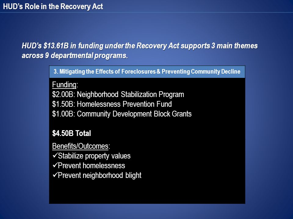HUD's Role in the Recovery Act HUD's $13.61B in funding under the Recovery Act supports 3 main themes across 9 departmental programs.