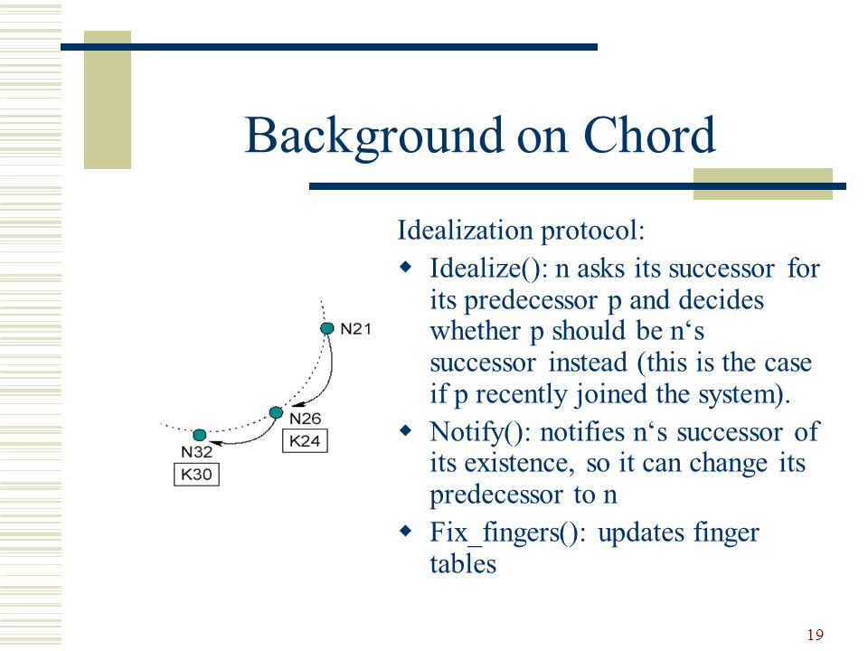 19 Background on Chord Idealization protocol:  Idealize(): n asks its successor for its predecessor p and decides whether p should be n's successor instead (this is the case if p recently joined the system).