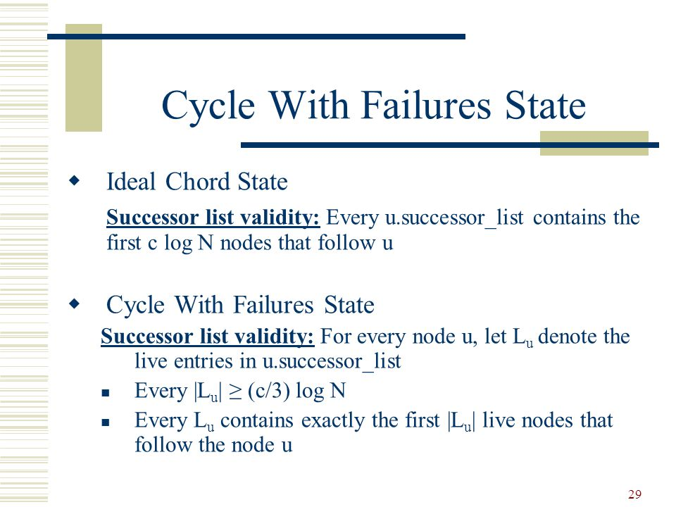 29 Cycle With Failures State  Ideal Chord State Successor list validity: Every u.successor_list contains the first c log N nodes that follow u  Cycle With Failures State Successor list validity: For every node u, let L u denote the live entries in u.successor_list Every |L u | ≥ (c/3) log N Every L u contains exactly the first |L u | live nodes that follow the node u